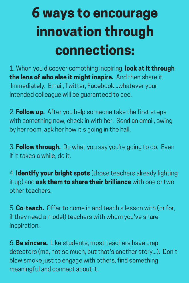 6 ways to innovation connections-3